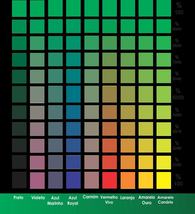 cor-verde